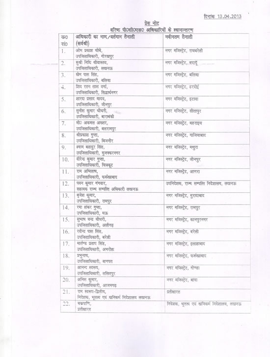 Latest Senior Pcs Officers Transfer Uttar Pradesh